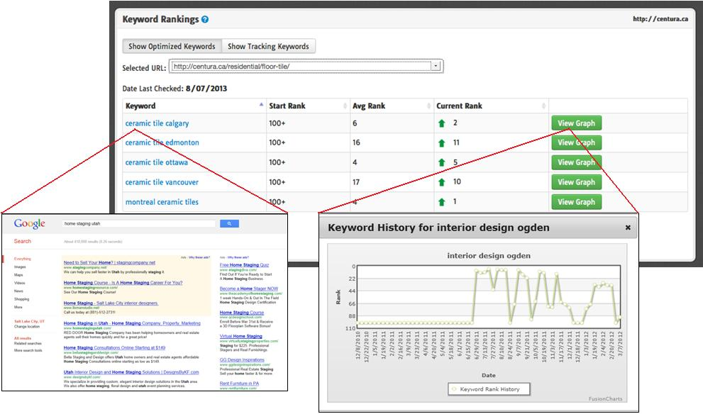 Local Service SEO has Top Keyword Ranking Reporting NY